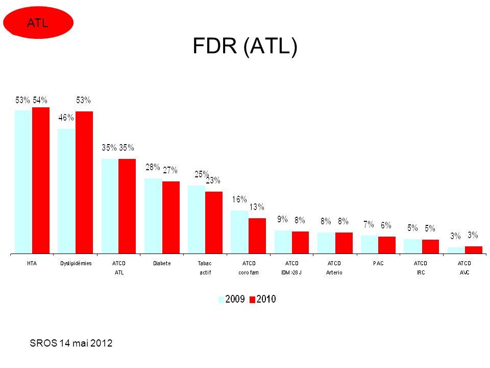 ATL FDR (ATL) SROS 14 mai 2012