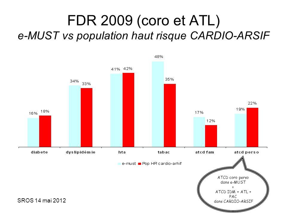 FDR 2009 (coro et ATL) e-MUST vs population haut risque CARDIO-ARSIF