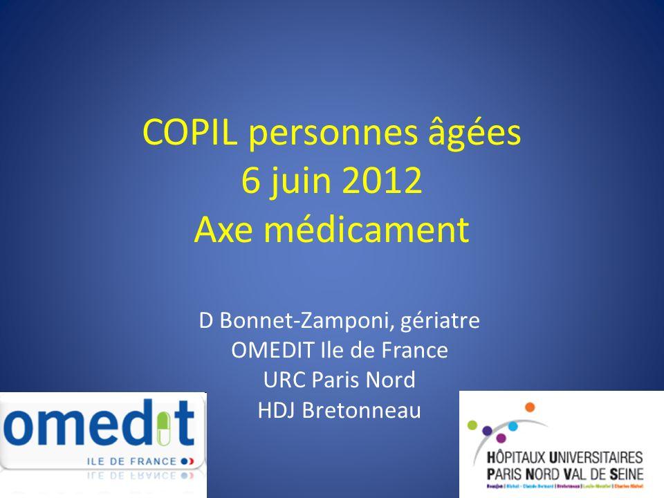 COPIL personnes âgées 6 juin 2012 Axe médicament