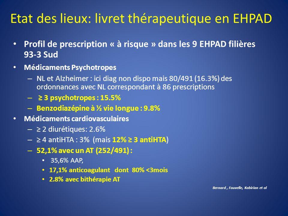 Etat des lieux: livret thérapeutique en EHPAD
