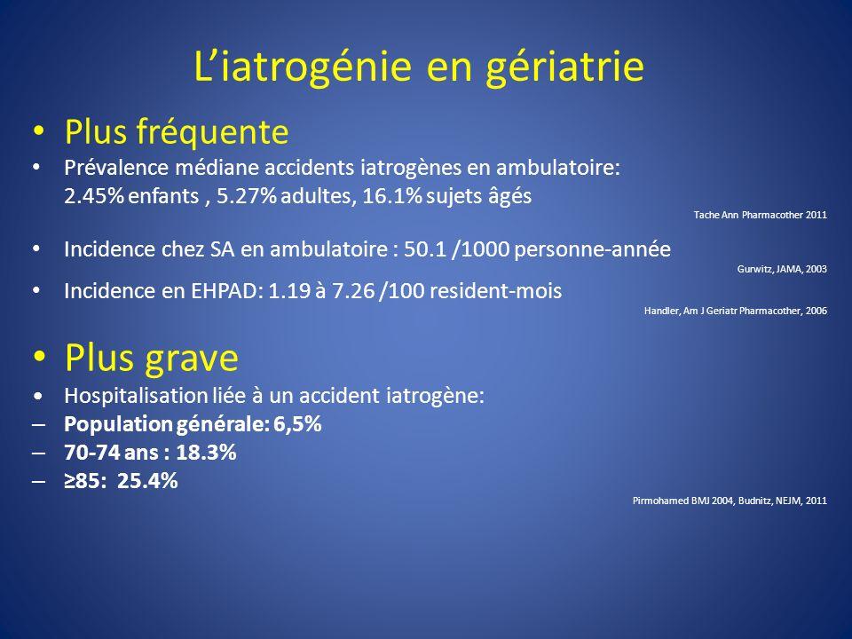 L'iatrogénie en gériatrie