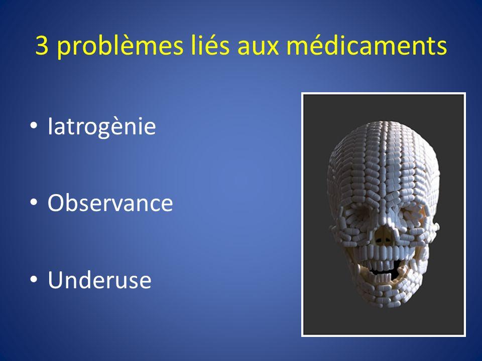 3 problèmes liés aux médicaments