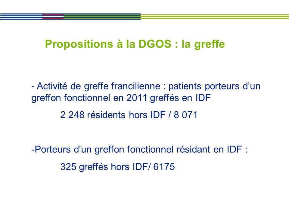 Propositions à la DGOS : la greffe