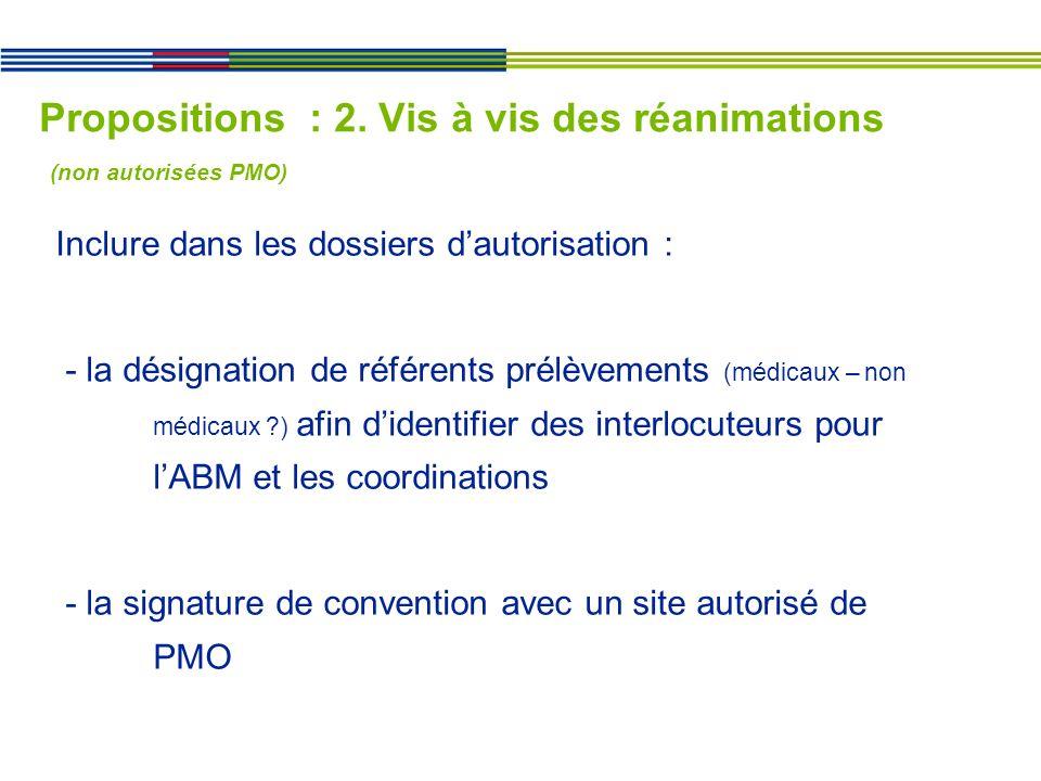 Propositions : 2. Vis à vis des réanimations (non autorisées PMO)