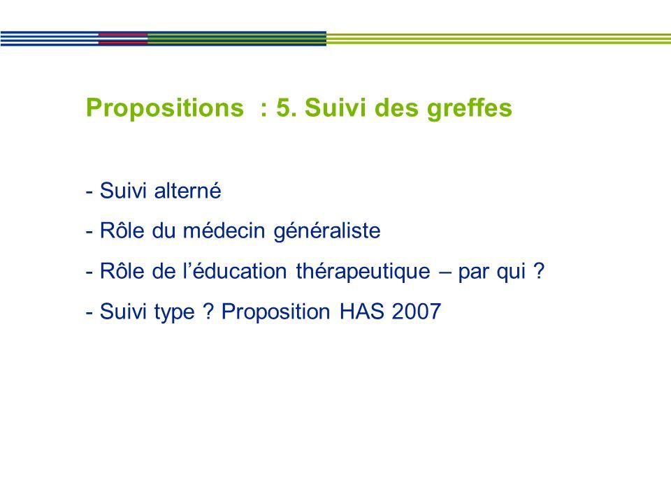 Propositions : 5. Suivi des greffes