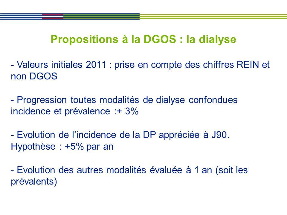 Propositions à la DGOS : la dialyse