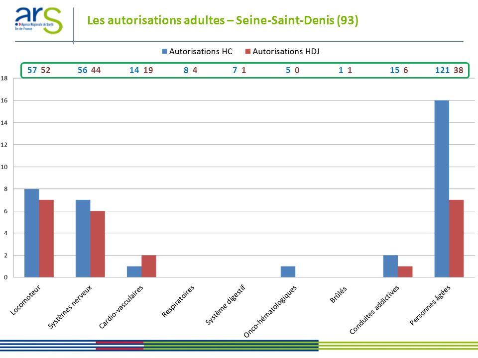 Les autorisations adultes – Seine-Saint-Denis (93)
