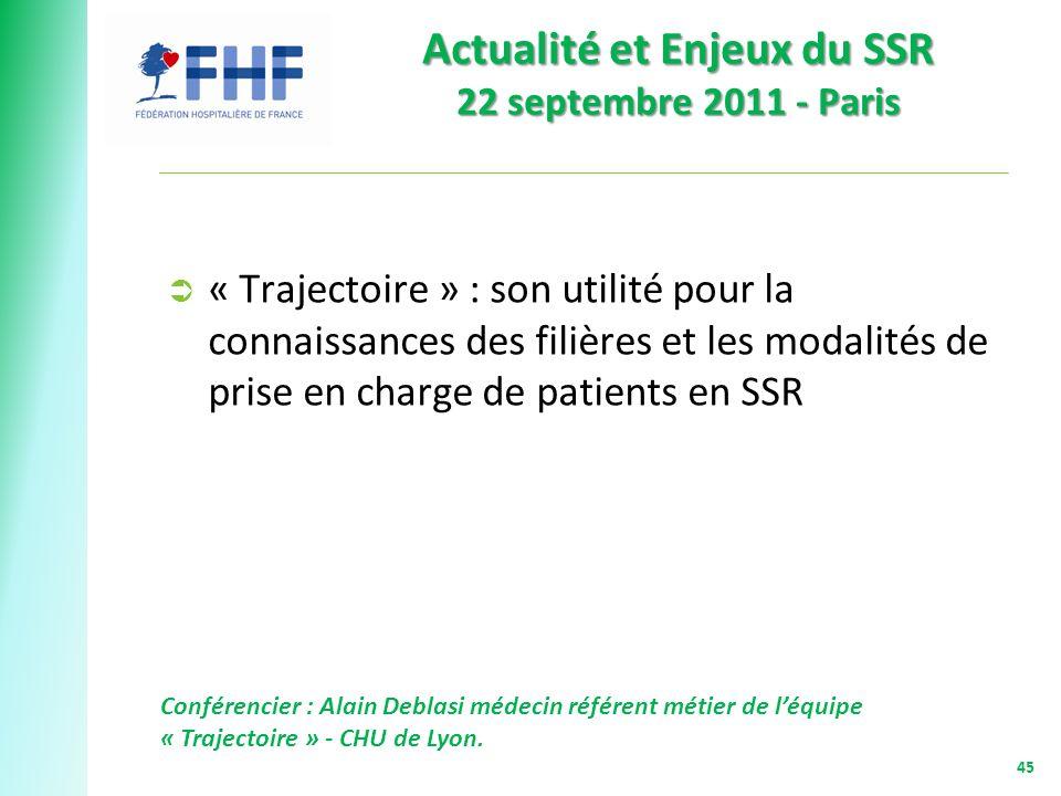 Actualité et Enjeux du SSR 22 septembre 2011 - Paris