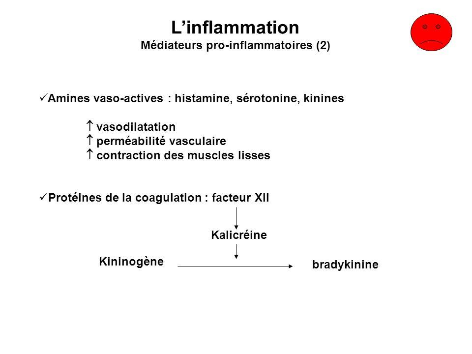 Médiateurs pro-inflammatoires (2)