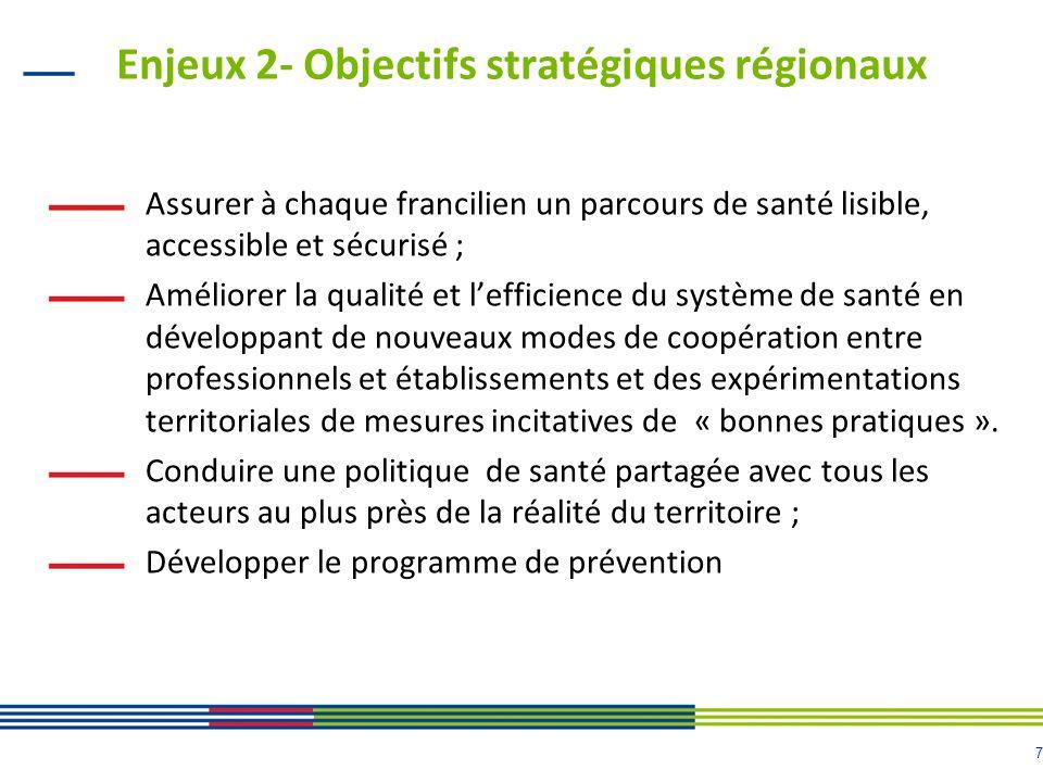 Enjeux 2- Objectifs stratégiques régionaux