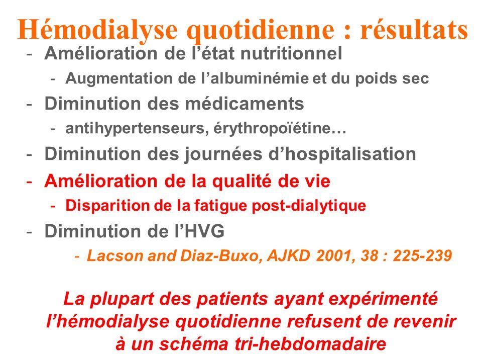 Hémodialyse quotidienne : résultats
