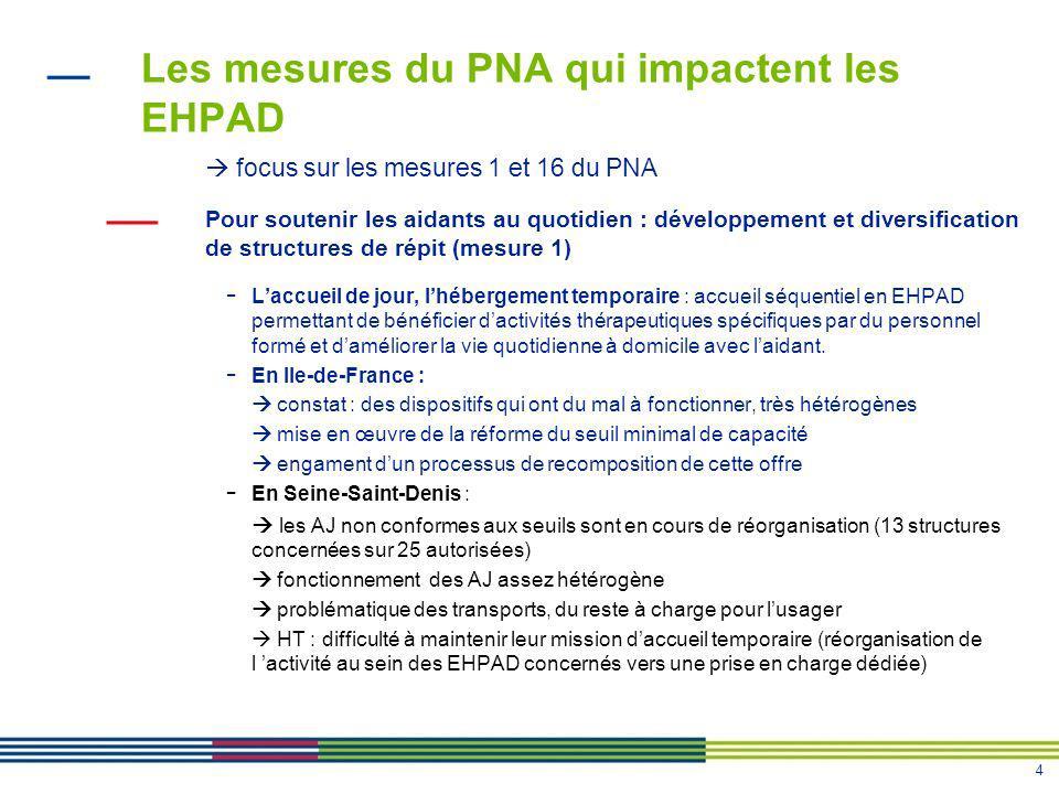 Les mesures du PNA qui impactent les EHPAD