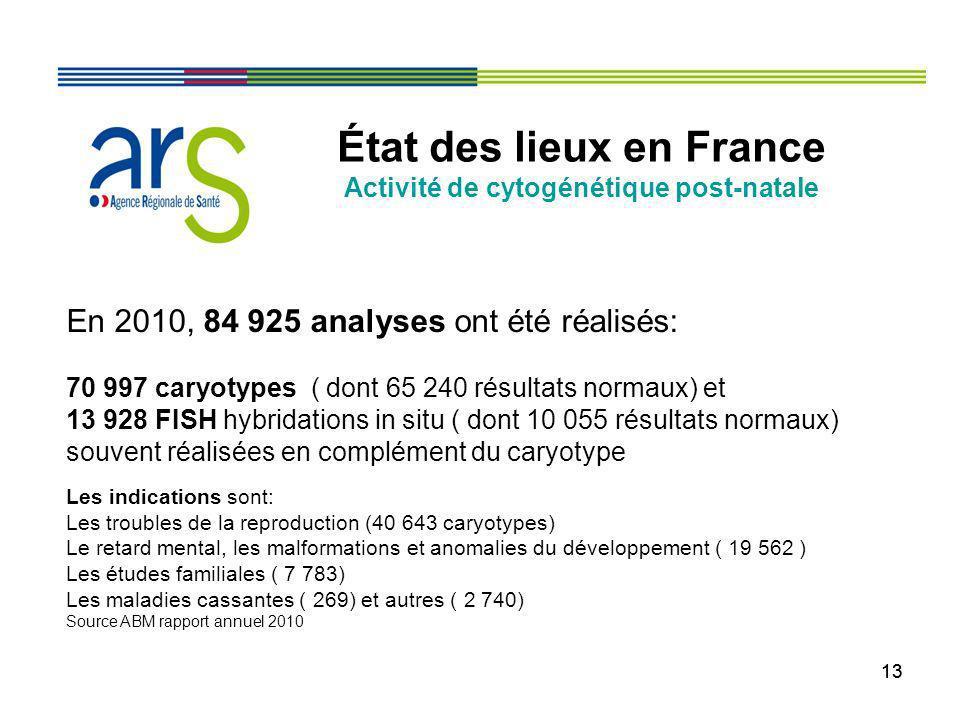 État des lieux en France Activité de cytogénétique post-natale