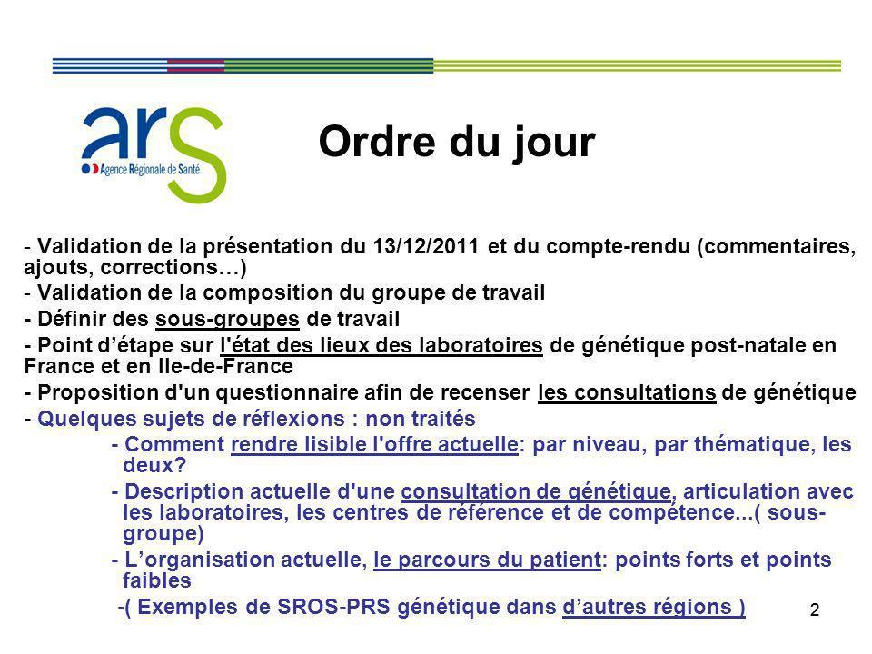 Ordre du jour Validation de la présentation du 13/12/2011 et du compte-rendu (commentaires, ajouts, corrections…)