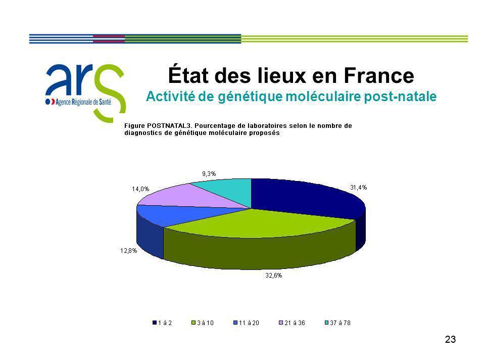 État des lieux en France Activité de génétique moléculaire post-natale