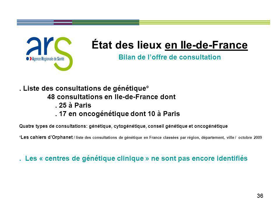 État des lieux en Ile-de-France Bilan de l'offre de consultation