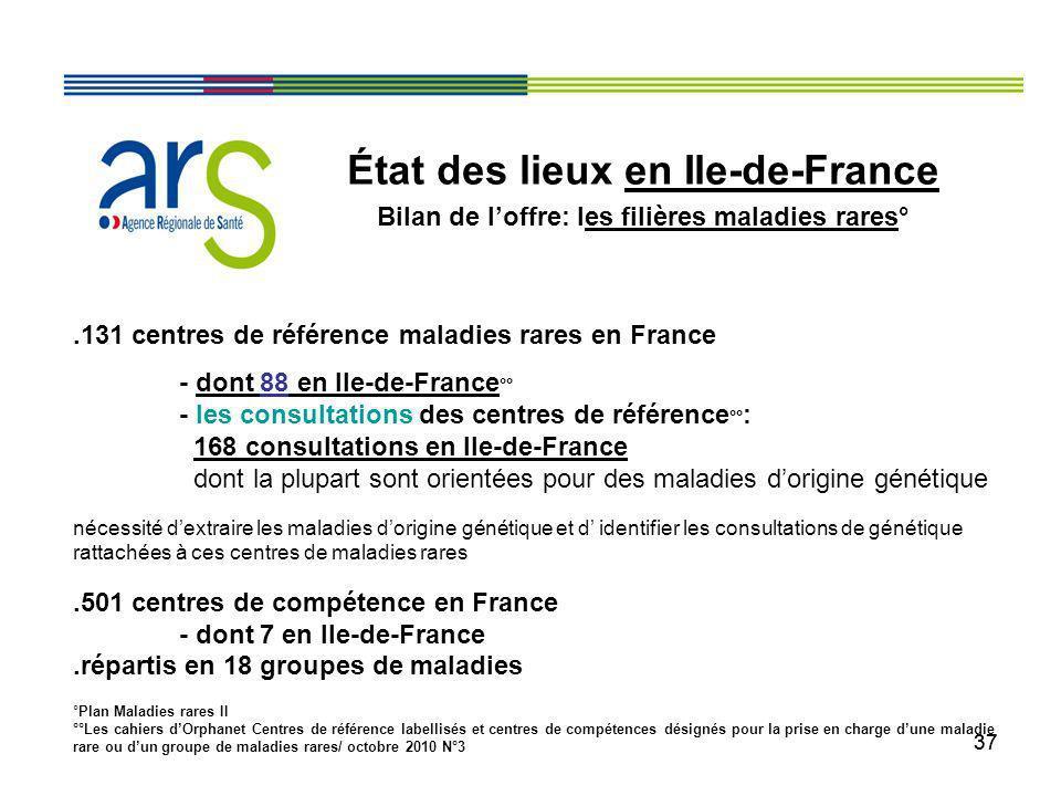 État des lieux en Ile-de-France