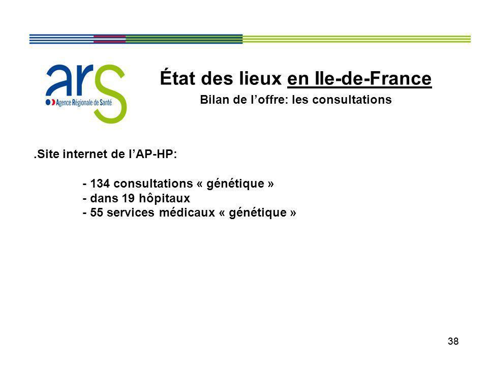État des lieux en Ile-de-France Bilan de l'offre: les consultations