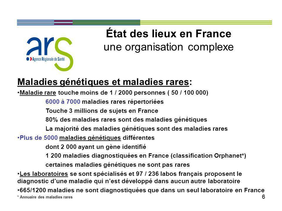 État des lieux en France une organisation complexe