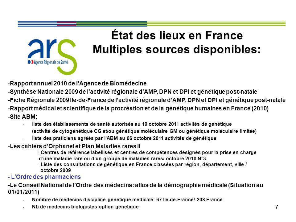 État des lieux en France Multiples sources disponibles: