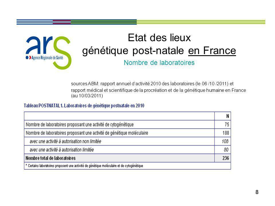Etat des lieux génétique post-natale en France