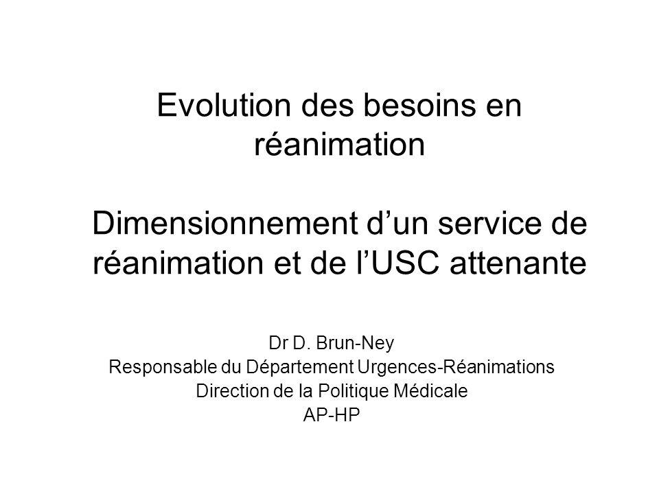 Evolution des besoins en réanimation Dimensionnement d'un service de réanimation et de l'USC attenante