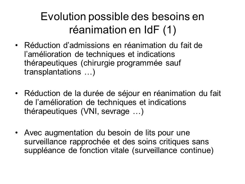 Evolution possible des besoins en réanimation en IdF (1)