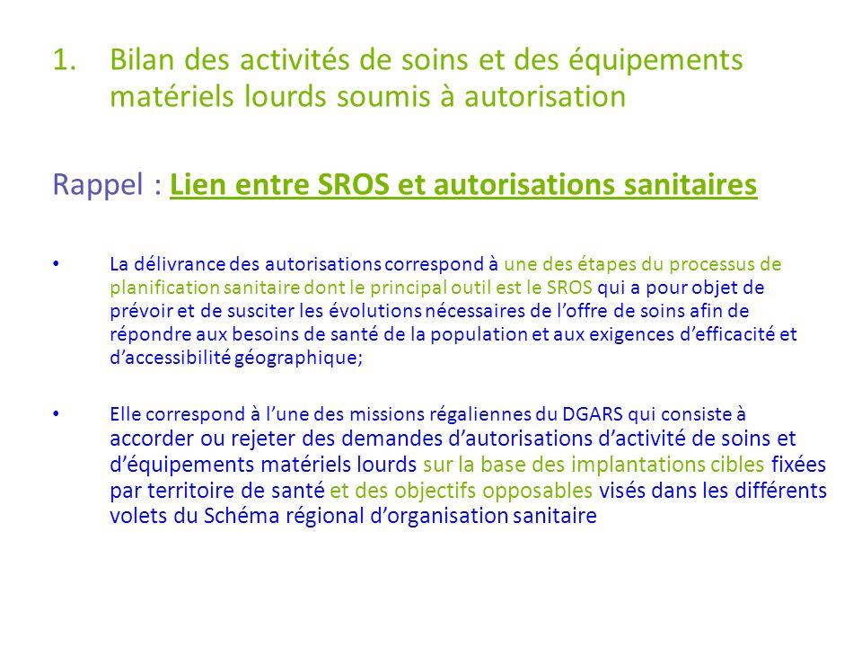 Rappel : Lien entre SROS et autorisations sanitaires