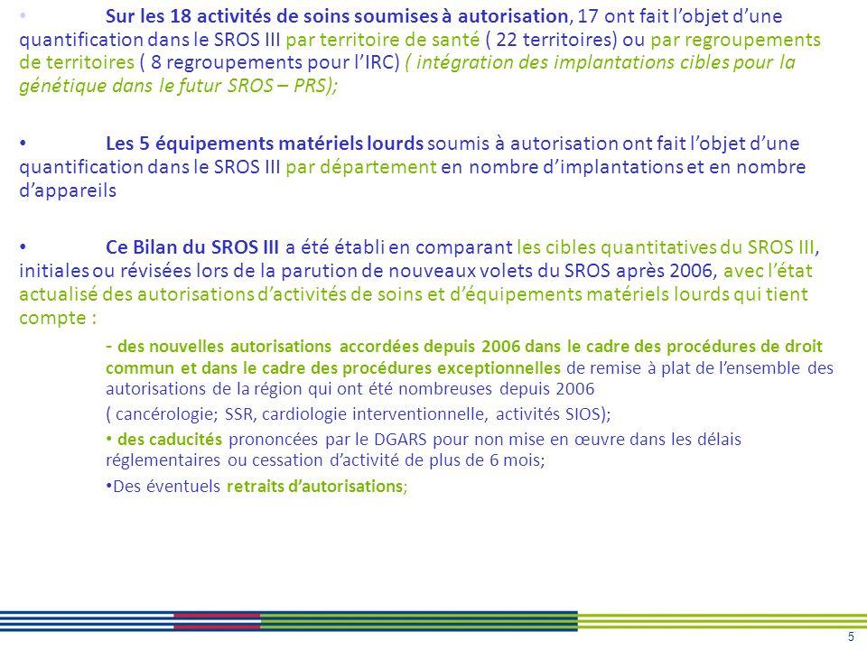 Sur les 18 activités de soins soumises à autorisation, 17 ont fait l'objet d'une quantification dans le SROS III par territoire de santé ( 22 territoires) ou par regroupements de territoires ( 8 regroupements pour l'IRC) ( intégration des implantations cibles pour la génétique dans le futur SROS – PRS);