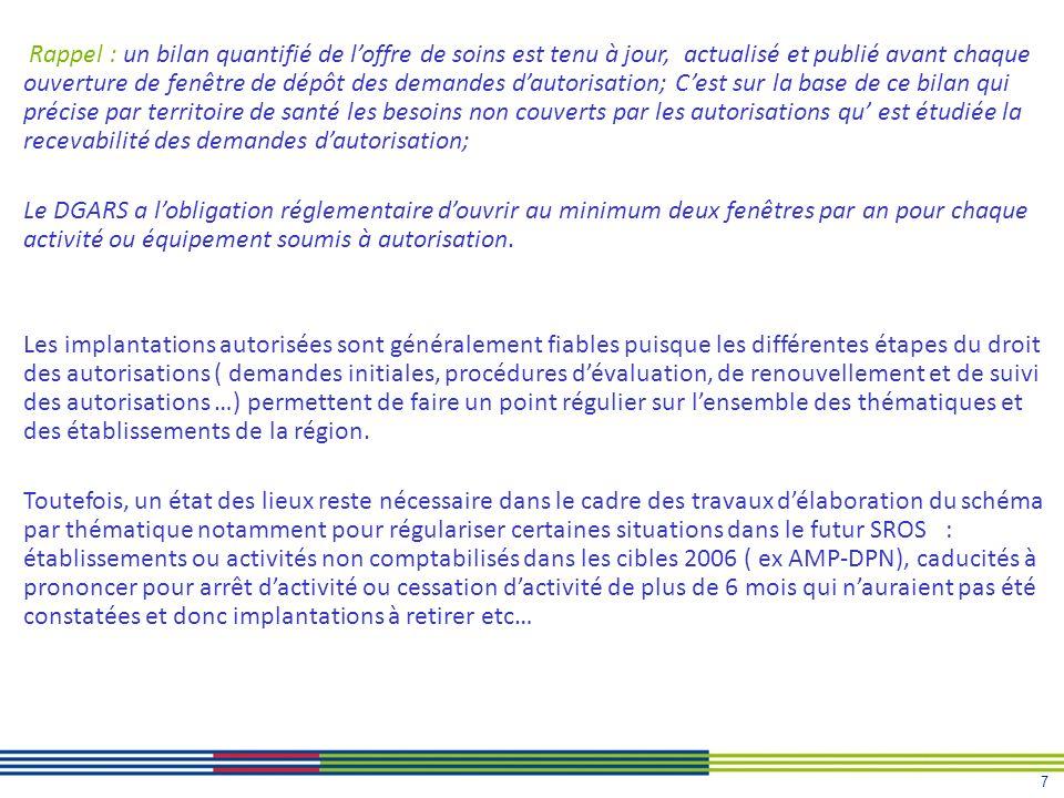 Rappel : un bilan quantifié de l'offre de soins est tenu à jour, actualisé et publié avant chaque ouverture de fenêtre de dépôt des demandes d'autorisation; C'est sur la base de ce bilan qui précise par territoire de santé les besoins non couverts par les autorisations qu' est étudiée la recevabilité des demandes d'autorisation;