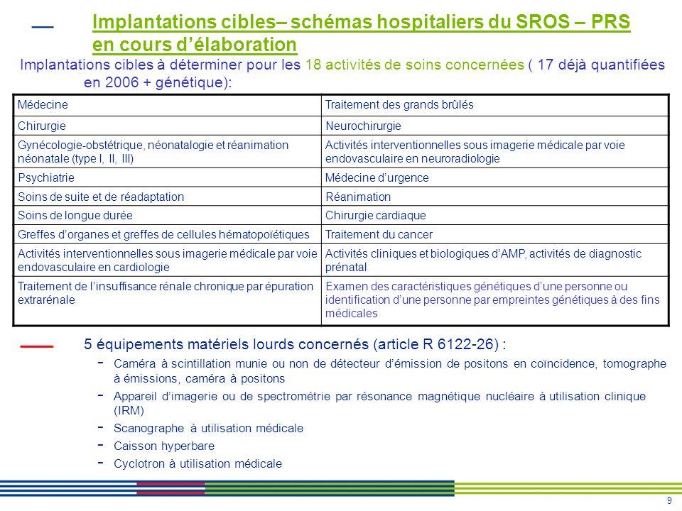 Implantations cibles– schémas hospitaliers du SROS – PRS en cours d'élaboration