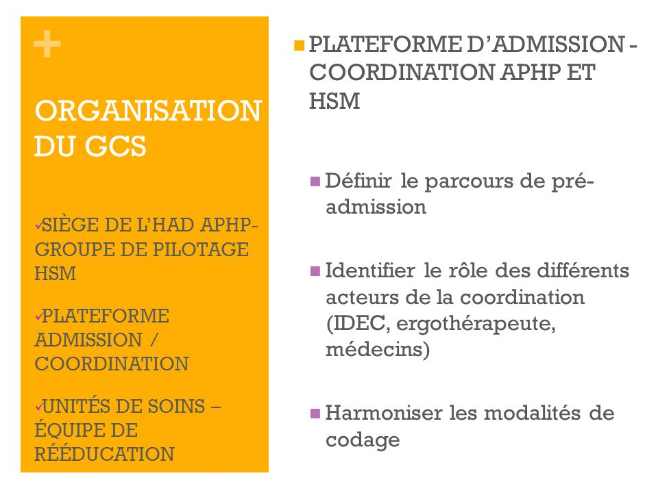 ORGANISATION DU GCS PLATEFORME D'ADMISSION - COORDINATION APHP ET HSM