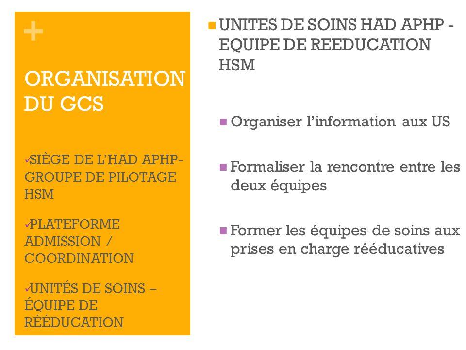 UNITES DE SOINS HAD APHP - EQUIPE DE REEDUCATION HSM