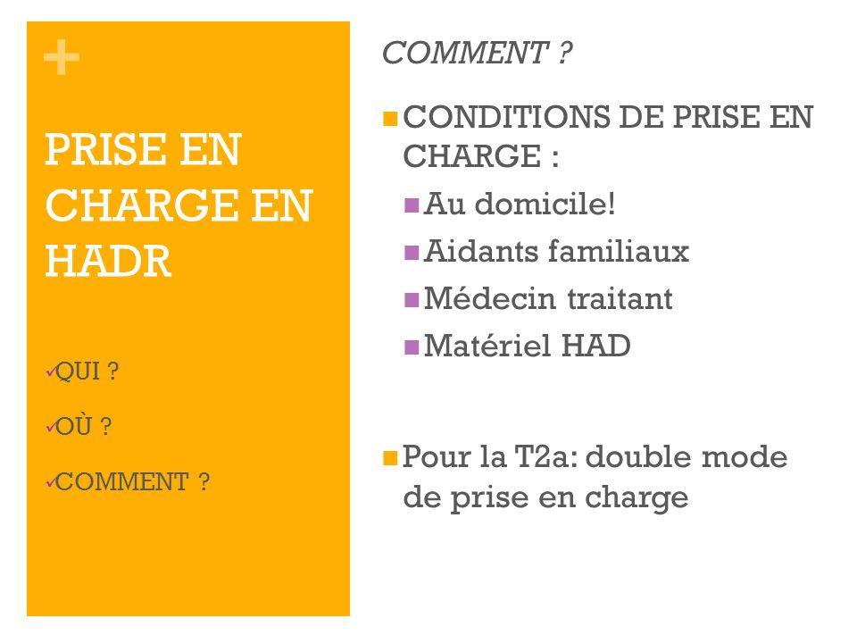 PRISE EN CHARGE EN HADR COMMENT CONDITIONS DE PRISE EN CHARGE :