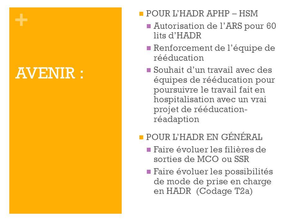 AVENIR : POUR L'HADR APHP – HSM