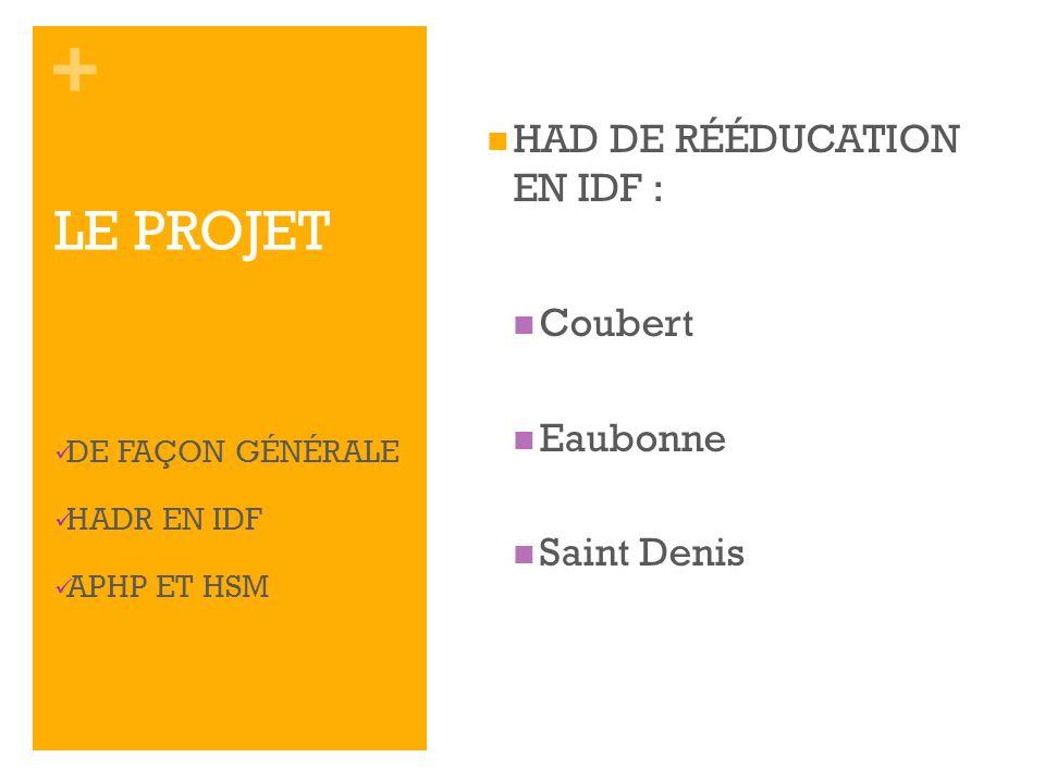 LE PROJET HAD DE RÉÉDUCATION EN IDF : Coubert Eaubonne Saint Denis
