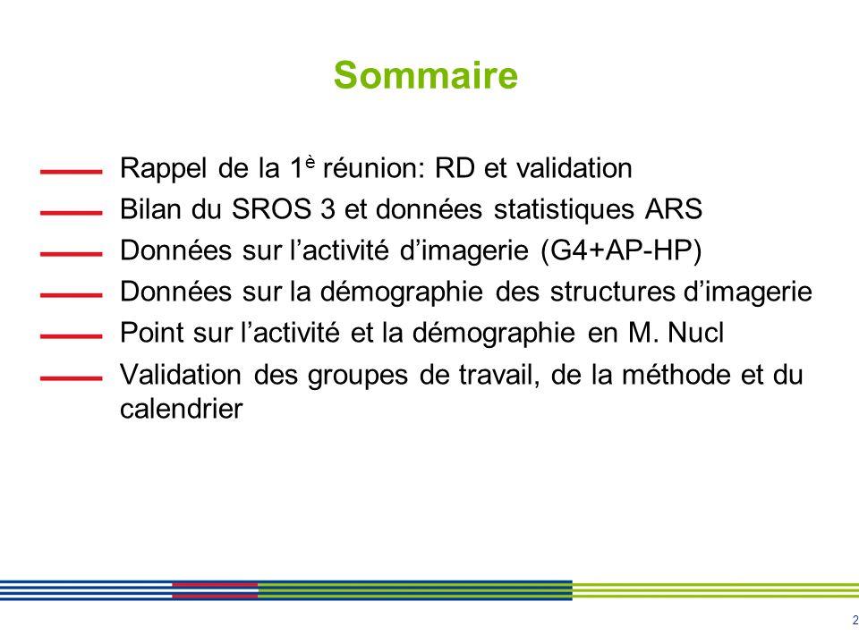 Sommaire Rappel de la 1è réunion: RD et validation
