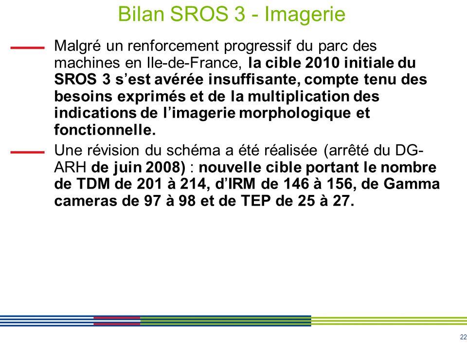 Bilan SROS 3 - Imagerie