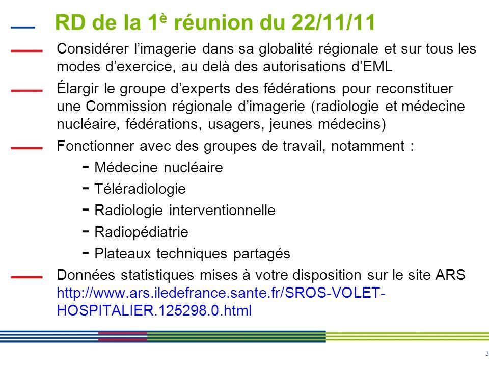 RD de la 1è réunion du 22/11/11 Considérer l'imagerie dans sa globalité régionale et sur tous les modes d'exercice, au delà des autorisations d'EML.