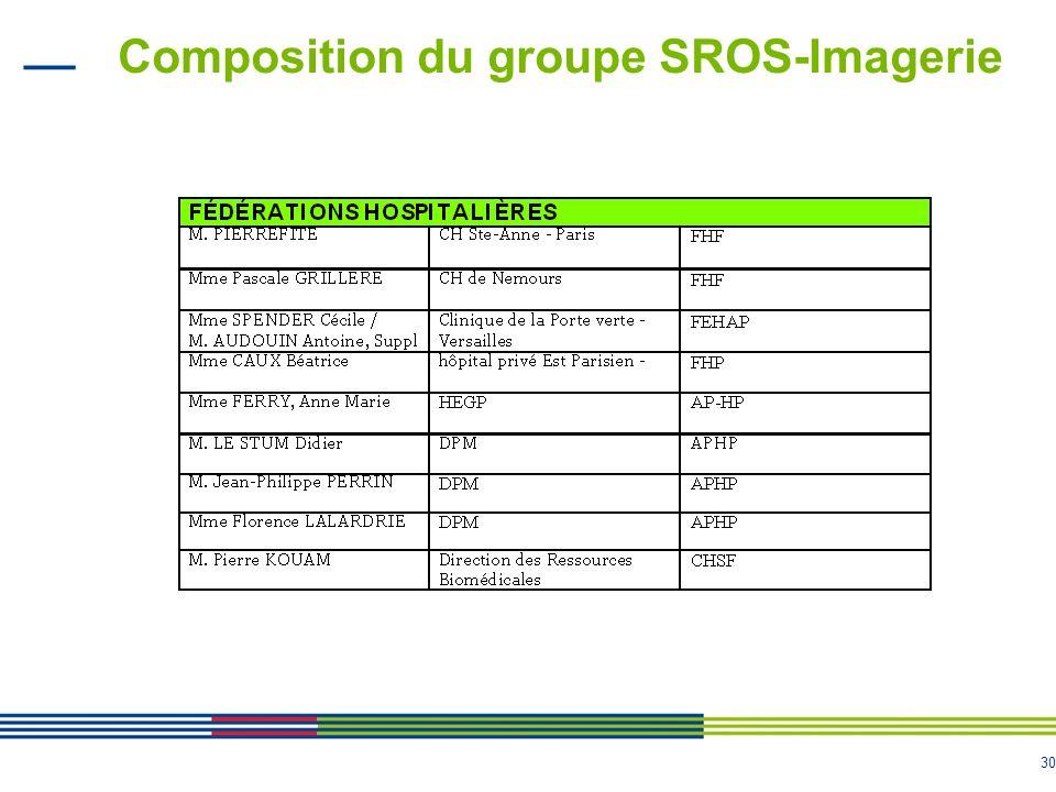 Composition du groupe SROS-Imagerie