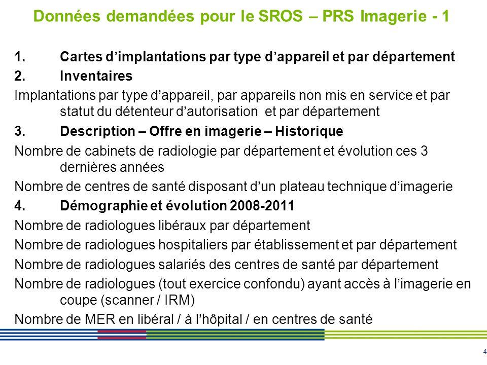 Données demandées pour le SROS – PRS Imagerie - 1