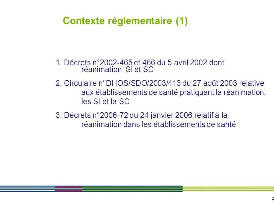Contexte réglementaire (1)