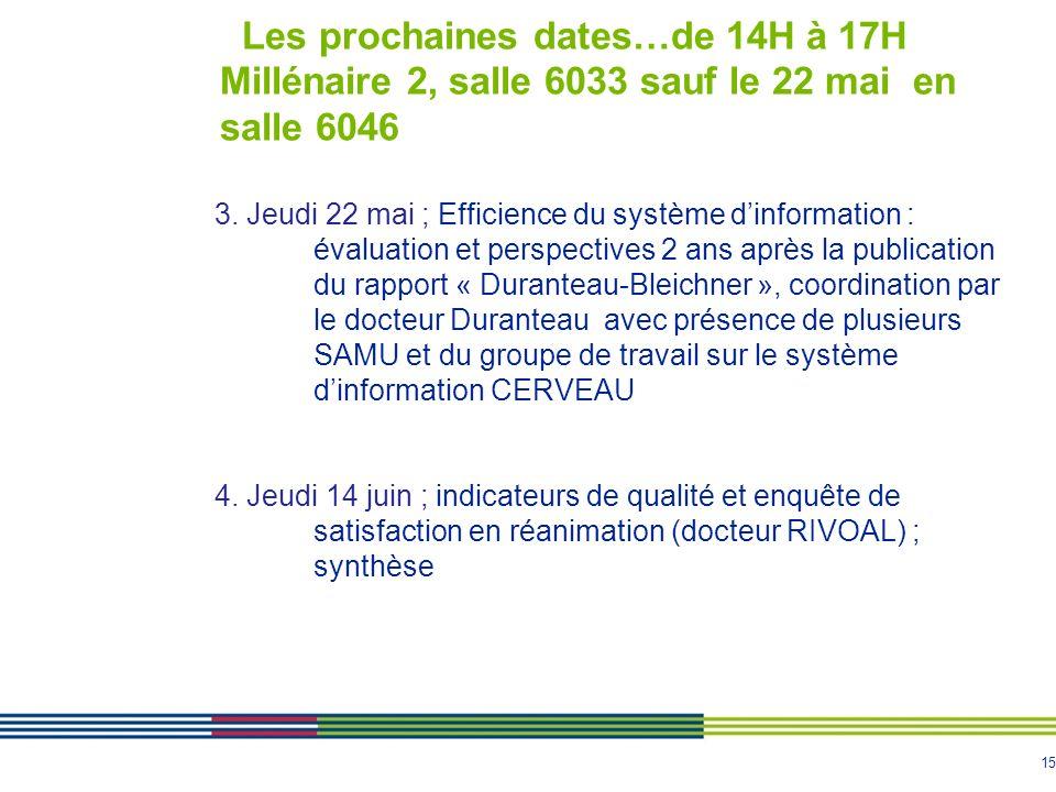 Les prochaines dates…de 14H à 17H Millénaire 2, salle 6033 sauf le 22 mai en salle 6046