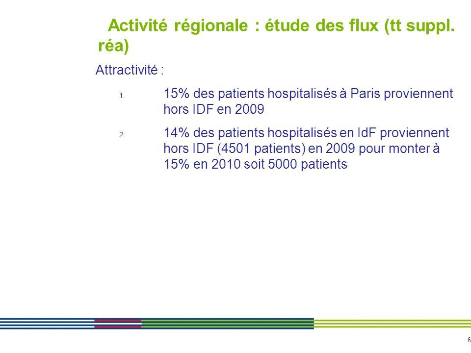 Activité régionale : étude des flux (tt suppl. réa)