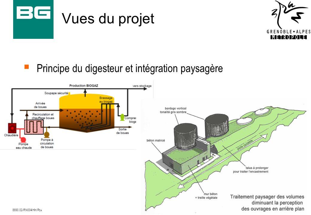 Vues du projet Principe du digesteur et intégration paysagère