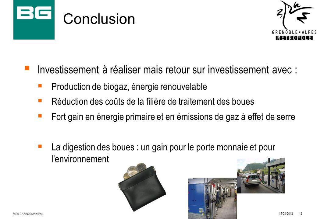 Conclusion Investissement à réaliser mais retour sur investissement avec : Production de biogaz, énergie renouvelable.