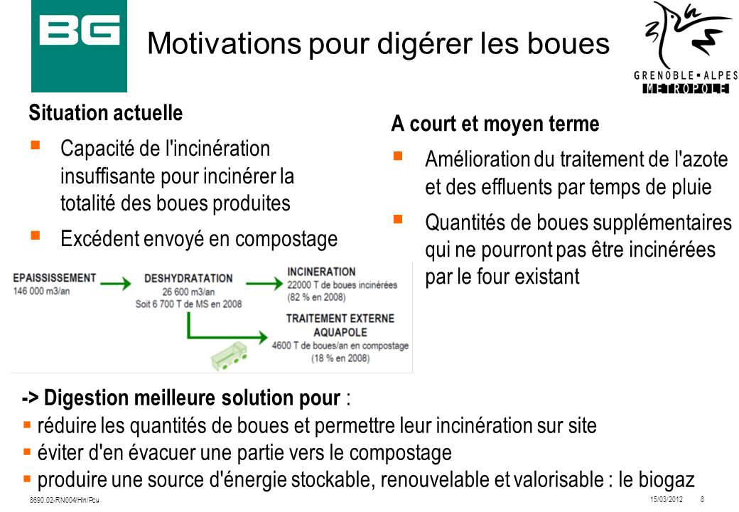 Motivations pour digérer les boues