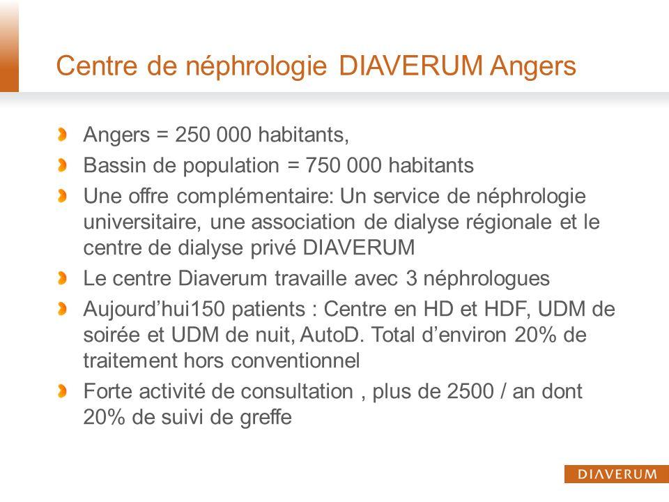 Centre de néphrologie DIAVERUM Angers