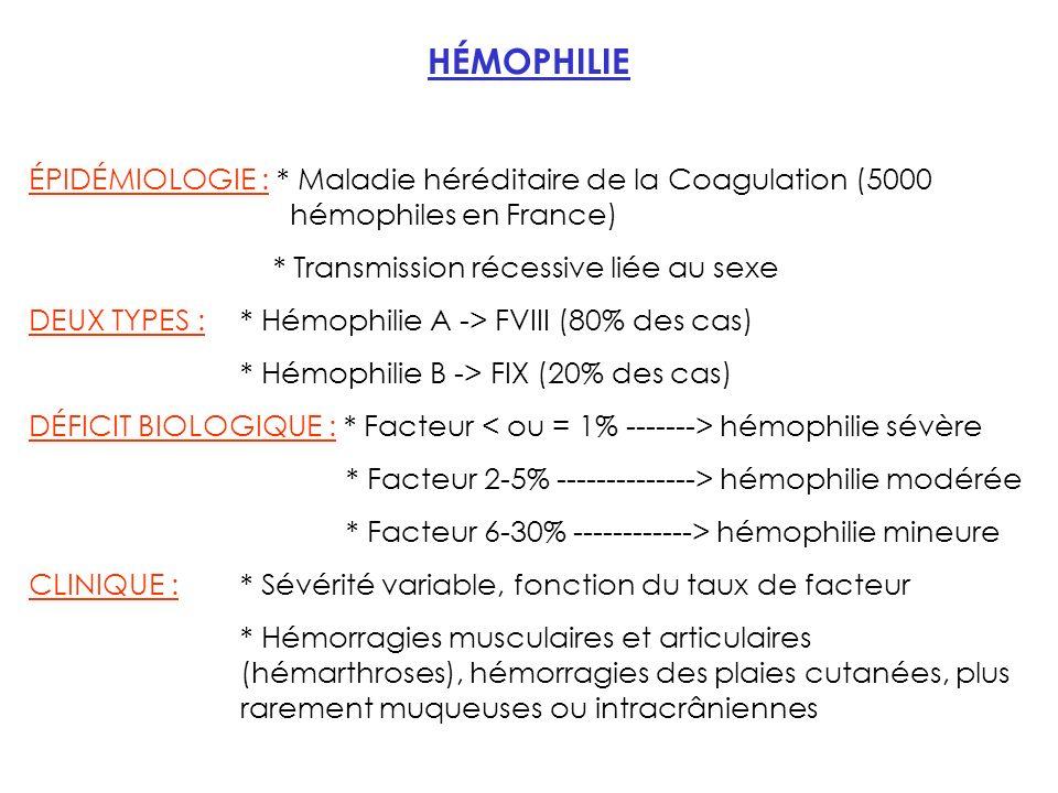 HÉMOPHILIE ÉPIDÉMIOLOGIE : * Maladie héréditaire de la Coagulation (5000 hémophiles en France)