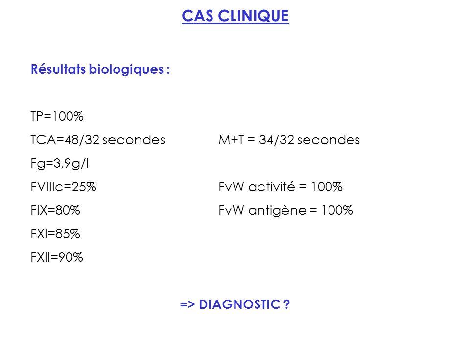 CAS CLINIQUE Résultats biologiques : TP=100%